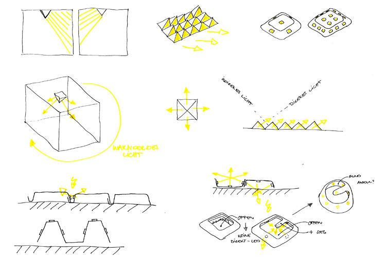 nimbus group gmbh koordiniert bmbf verbundprojekt on light licht im netz version 4 2. Black Bedroom Furniture Sets. Home Design Ideas