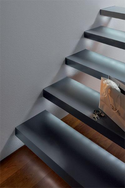 yourled led stripes mit system on light licht im netz. Black Bedroom Furniture Sets. Home Design Ideas