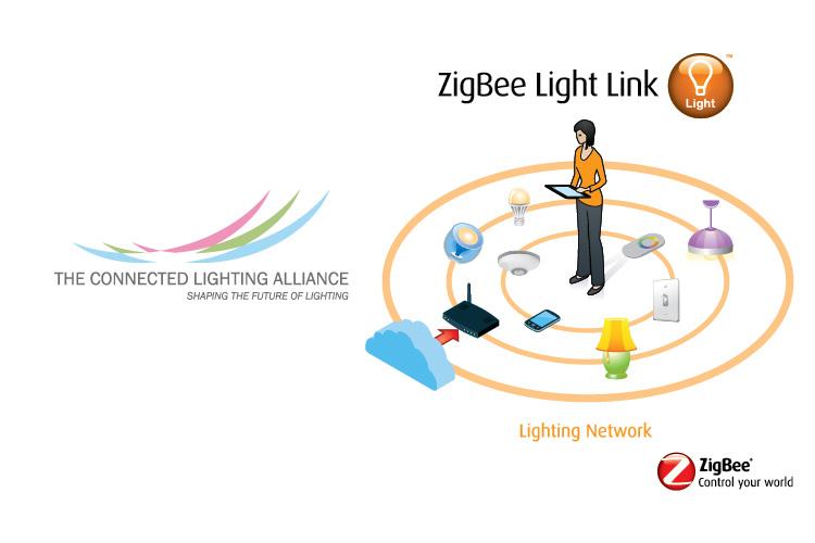 Gemeinsamer offener Standard - ZigBee Light Link: ON-LIGHT · Licht ...